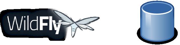 Add Datasource to JBoss Wildfly using JBoss CLI
